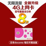 日本达摩卡8天DOCOMO电话卡不限流量手机上网卡秒樱花富士卡wifi