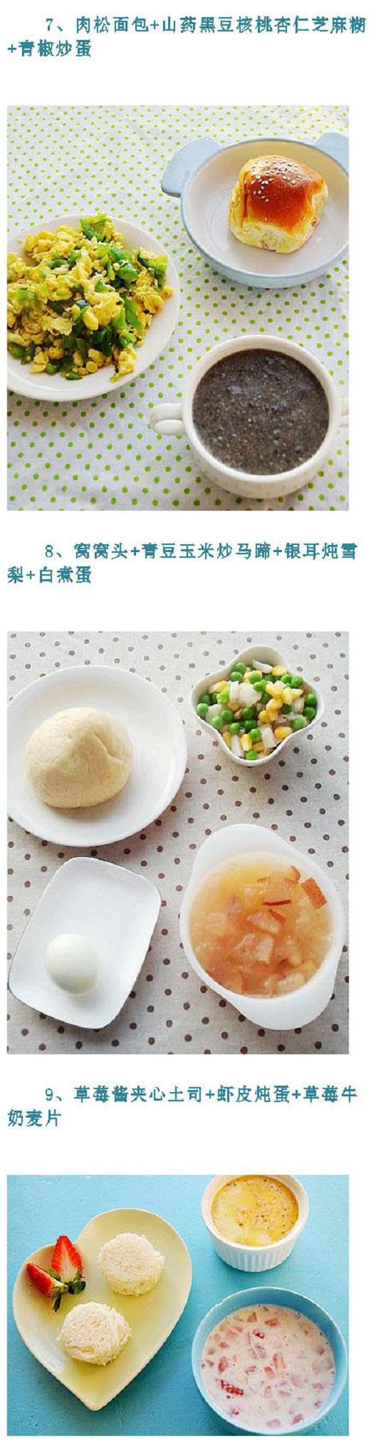 孩子早餐 应该吃什么 - 秋 - pjqalg博客