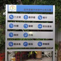 The new scenic park outdoor sign district road sign guide vertical guide sign diversion.