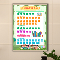 Primary school Chinese Pinyin alphabet wall chart Chinese Pinyin learning artifact primary school plus minus subtract the mouth tips table wall sticker.