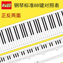 Piano keyboard practice paper table staff wall chart piano sound control staff learn piano 88 key standard size