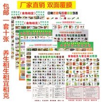 Full set of 10 family health Care Wall Chart Photo map of household food grams suitable for waterproof therapeutic therapy