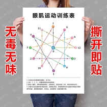 Eye muscle sports training chart vision care long jump figure far vision to alleviate eye fatigue eye care chart wall stickers wall chart