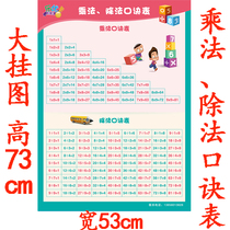 Second grade multiplication formula addition and subtraction 99 99 silent wall stickers removable mathematics childrens primary school