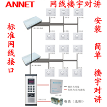 Hands-free building intercom doorbells Non-visual intercom doorbell set Digital access control host intercom access control system